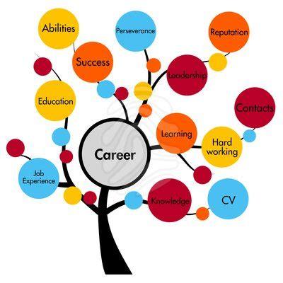 Résumé Writing and Samples - The Graduate College at